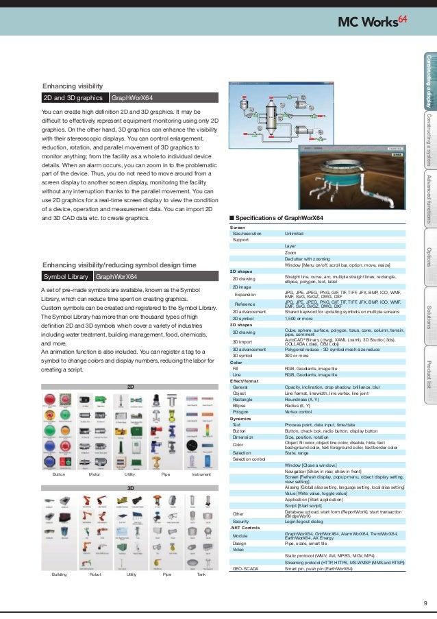3d Scada Software