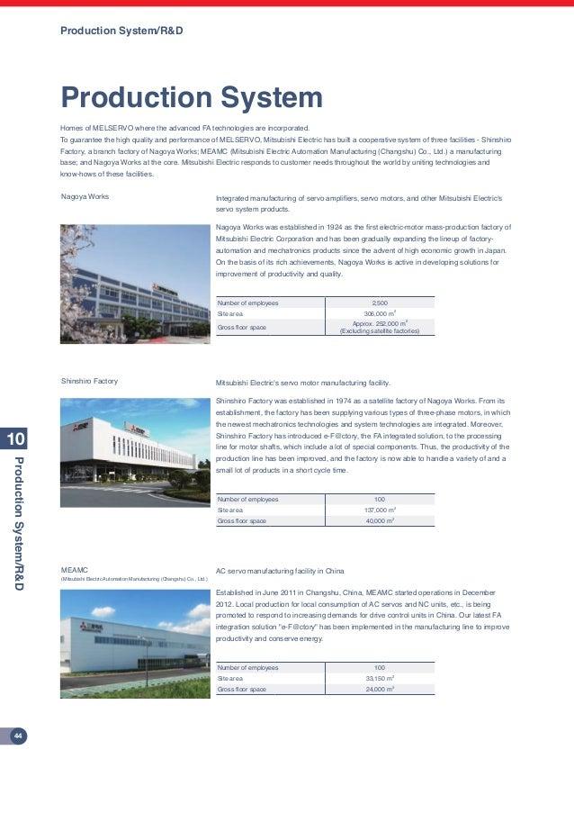 Mitsubishi servo system family catalog