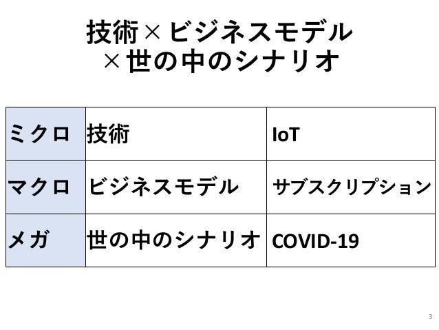 技術×ビジネスモデル ×世の中のシナリオ ミクロ 技術 IoT マクロ ビジネスモデル サブスクリプション メガ 世の中のシナリオ COVID-19 3