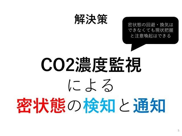 解決策 5 CO2濃度監視 による 密状態の検知と通知 密状態の回避・換気は できなくても現状把握 と注意喚起はできる