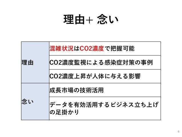 理由+ 念い 理由 混雑状況はCO2濃度で把握可能 CO2濃度監視による感染症対策の事例 CO2濃度上昇が人体に与える影響 念い 成長市場の技術活用 データを有効活用するビジネス立ち上げ の足掛かり 6