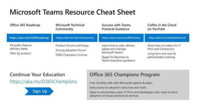 How to Get Your Organizations To Start Using Microsoft Teams