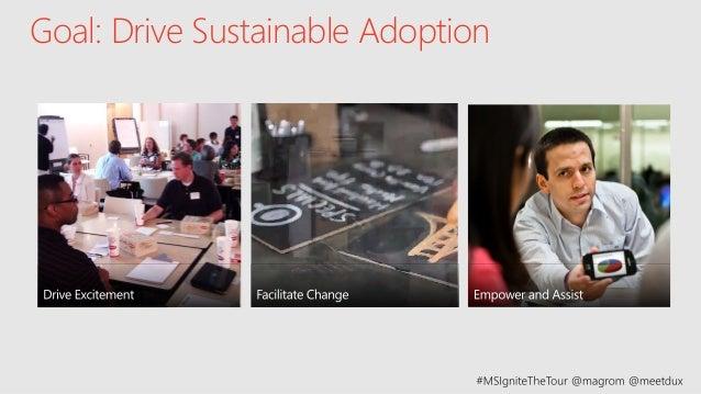 Strategy 1: Establish adoption framework & plan