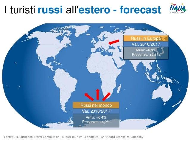 I turisti russi all'estero - forecast 11Fonte: ETC European Travel Commission, su dati Tourism Economics, An Oxford Econim...