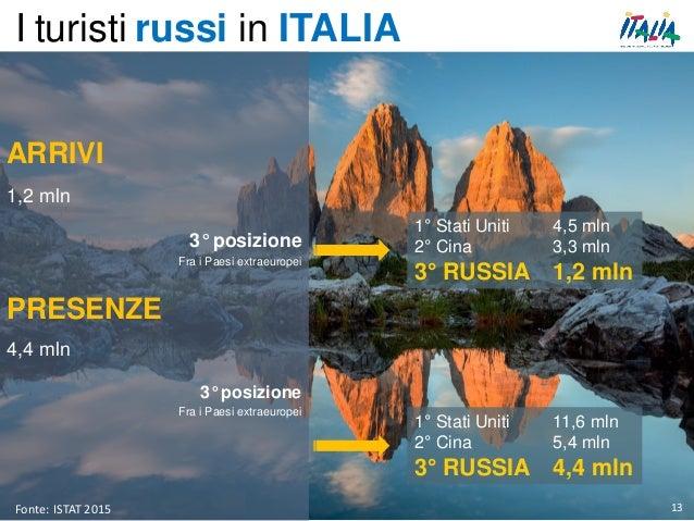 I turisti russi in ITALIA 13 ARRIVI 1,2 mln 3° posizione Fra i Paesi extraeuropei PRESENZE 4,4 mln 3° posizione Fra i Paes...