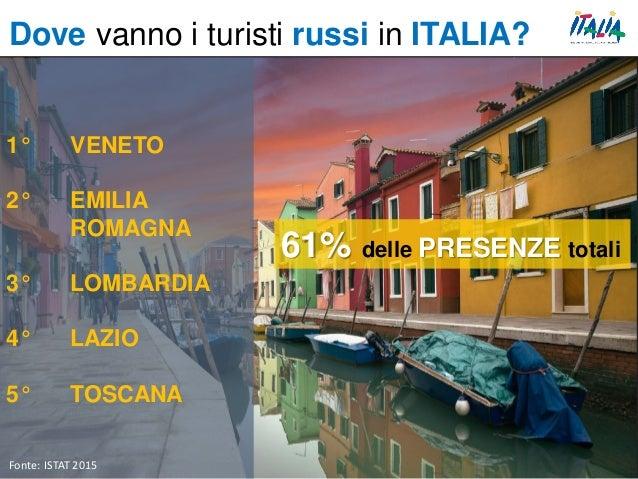 15 61% delle PRESENZE totali 1° VENETO 2° EMILIA ROMAGNA 3° LOMBARDIA 4° LAZIO 5° TOSCANA Dove vanno i turisti russi in IT...