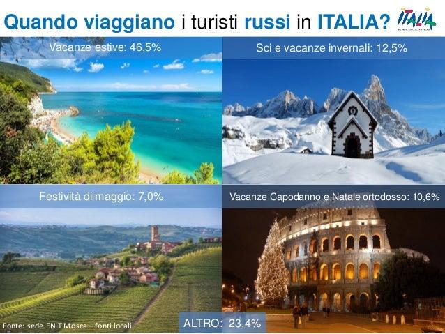 16 Quando viaggiano i turisti russi in ITALIA? Fonte: ISTAT 2015 Vacanze estive: 46,5% Sci e vacanze invernali: 12,5% Vaca...