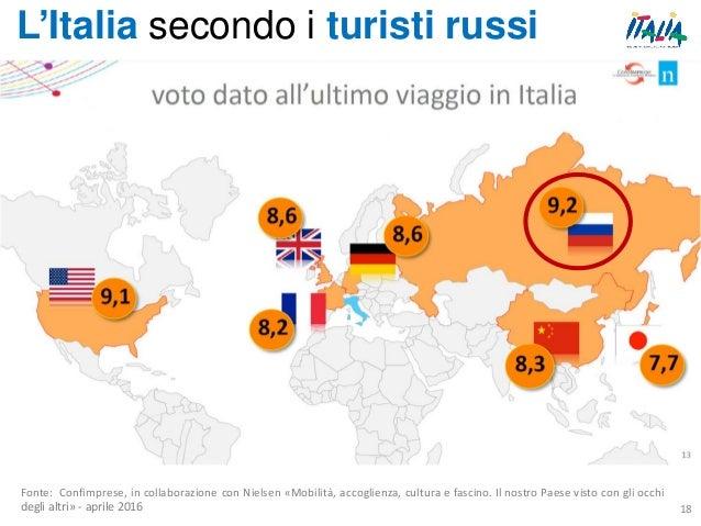 18 L'Italia secondo i turisti russi Fonte: Confimprese, in collaborazione con Nielsen «Mobilità, accoglienza, cultura e fa...