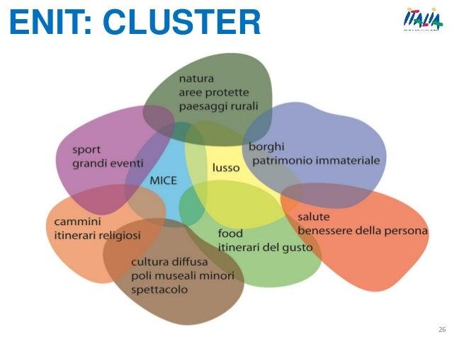 ENIT: CLUSTER 26