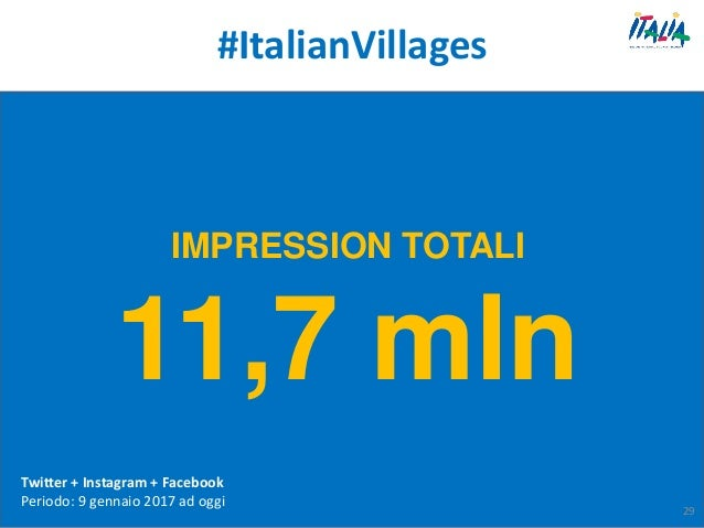 29 IMPRESSION TOTALI 11,7 mln Twitter + Instagram + Facebook Periodo: 9 gennaio 2017 ad oggi #ItalianVillages