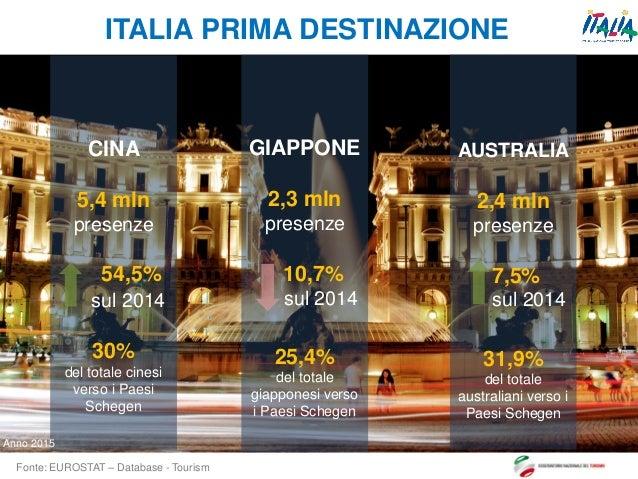 4Fonte: EUROSTAT – Database - Tourism ITALIA PRIMA DESTINAZIONE AUSTRALIA 2,4 mln presenze 7,5% sul 2014 31,9% del totale ...