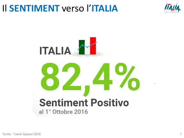 Il SENTIMENT verso l'ITALIA Fonte: Travel Appeal 2016 7