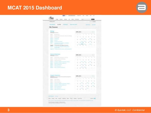 MCAT 2015 Dashboard © Ayantek, LLC Confidential3