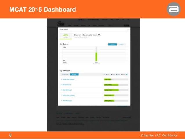 MCAT 2015 Dashboard © Ayantek, LLC Confidential6