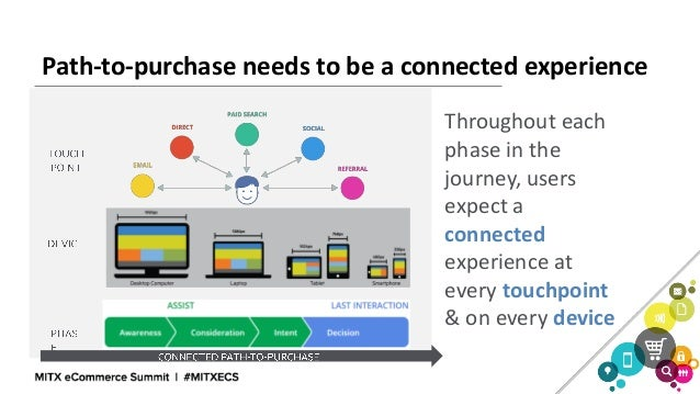 MITXECS - Crawl, Walk, Run: How to Plan for & Execute eCommerce in Y…