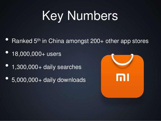 Xiaomi MIUI App Market