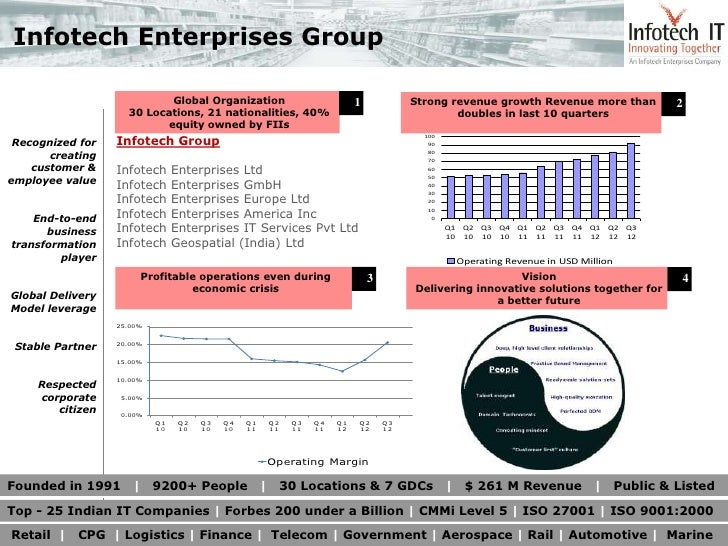 Miva Merchant AB Test Using Google Website Optimizer Slide 3