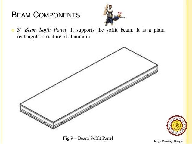 mivan shuttering parts name pdf