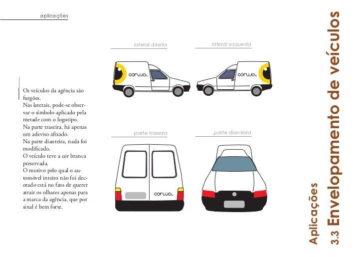 Envelopamento de veículos       aplicações                                lateral direita   lateral esquedaOs veículos da ...