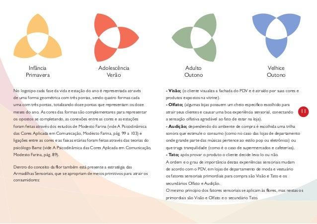 12 Malha Gráfica - Símbolo 50% ø 50% ø 25% ø O logotipo é formado de 4 flores de três pétalas cada, rotacionados em seu ei...