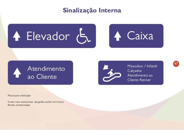 Rebranding Lojas Renner - MIV
