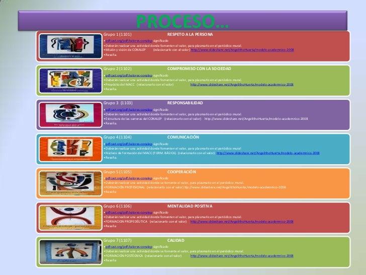 Mi web quest for Definicion periodico mural