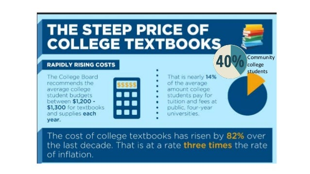 Community college students