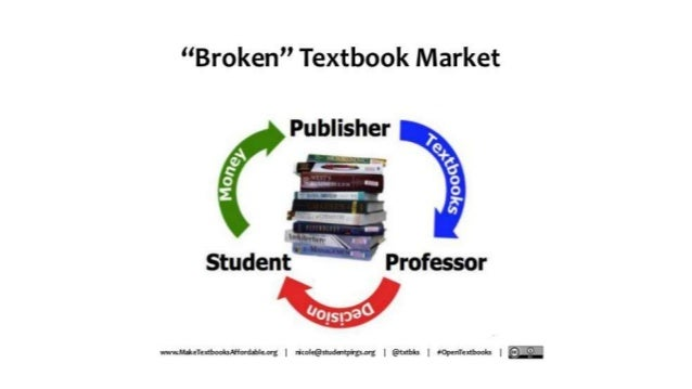 • Student PIRGS released a groundbreaking report revealing the new face of the textbook monopoly: access codes. • Across i...