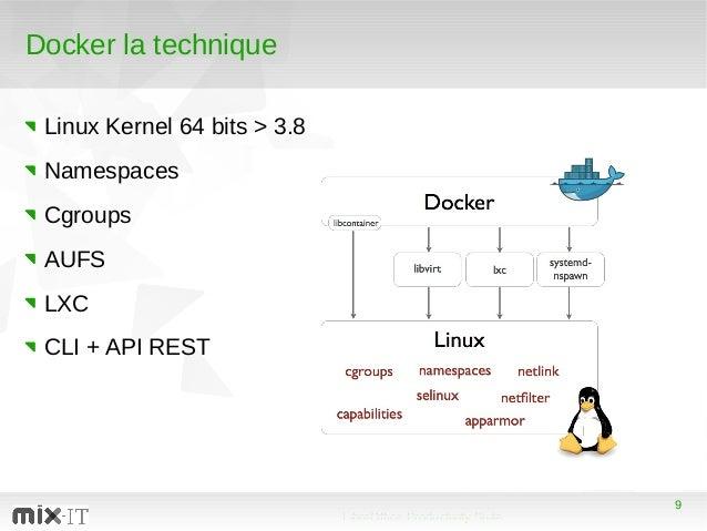 9 LibreOffice Productivity Suite 9 Docker la technique Linux Kernel 64 bits > 3.8 Namespaces Cgroups AUFS LXC CLI + API RE...