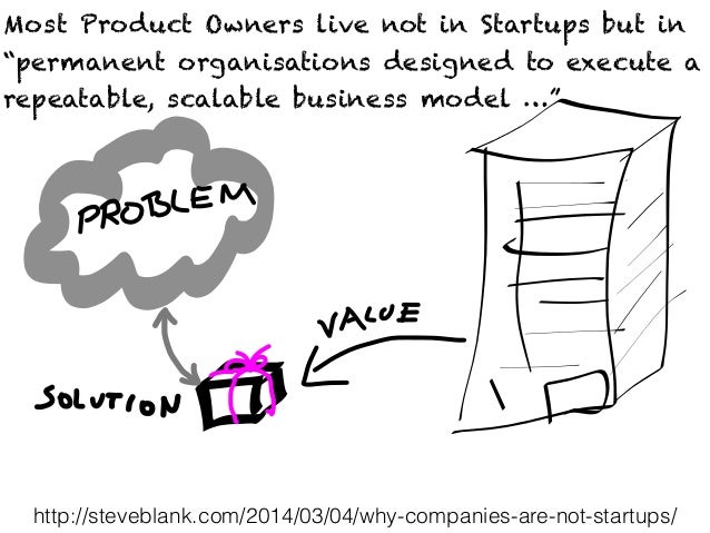 Product Owner Super Powers