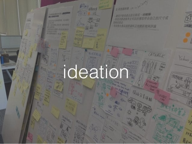 iteration empathy/data hypothesis