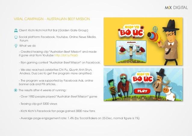 DIGITALFACEBOOK CAMPAIGN - ADVERTISING STAR  Client: Duong Can Linh (Viet Duc Pharma)  Social platform: Facebook, Online N...