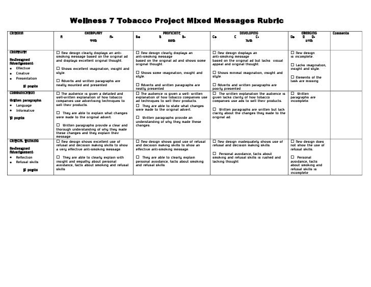 Wellness 7 Tobacco Project Mixed Messages RubricCRITERIA                              EXEMPLARY                           ...