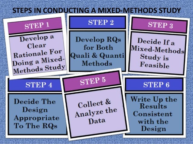 Intisari Mixed Methods 4, 5, Dan 6 - es.scribd.com