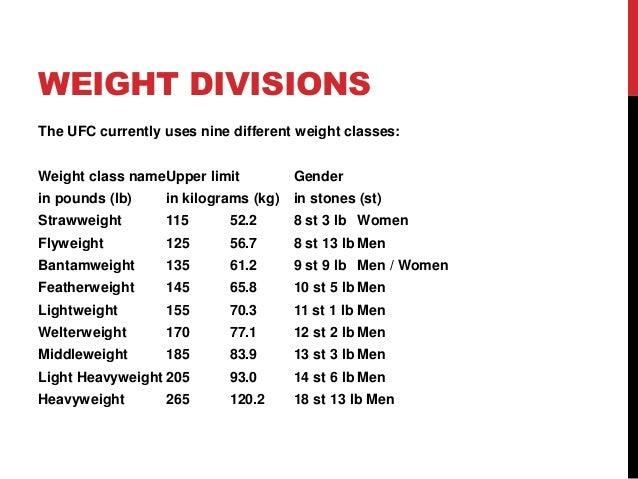 Gewichtsklassen Ufc