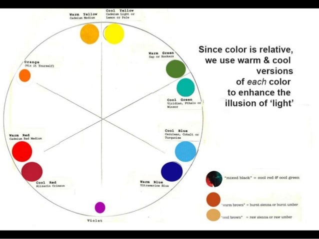 Color Theory And Strategies To Stage Light 2015