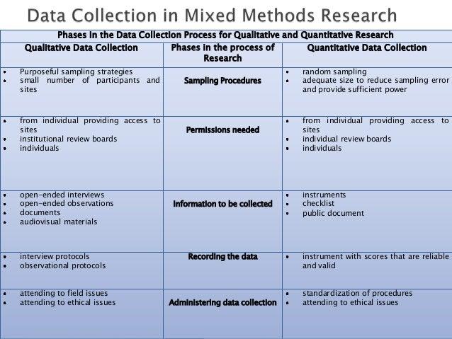 mixed methods dissertation