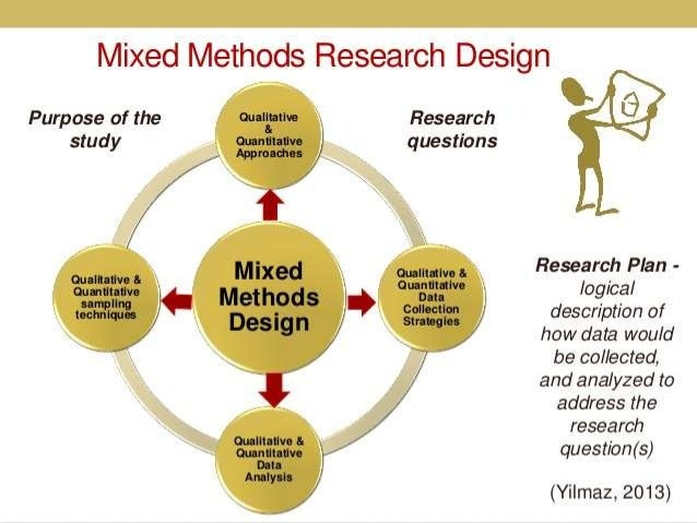 Multi grounded theory thesis