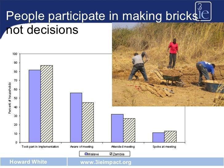 People participate in making bricks ,  n ot decisions