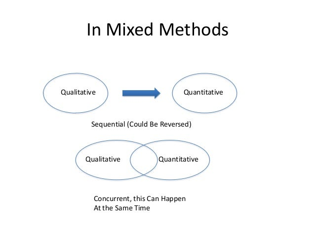 methodology to research paper