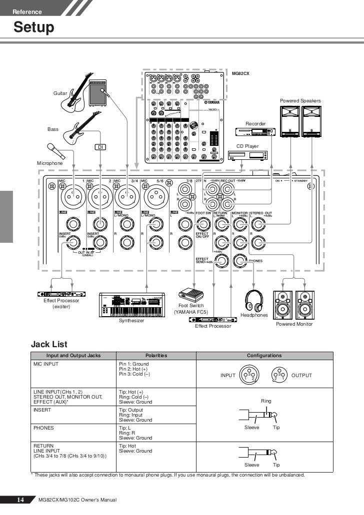 Yamaha mg82cx + mg102c mixing console service manual & repair guide.