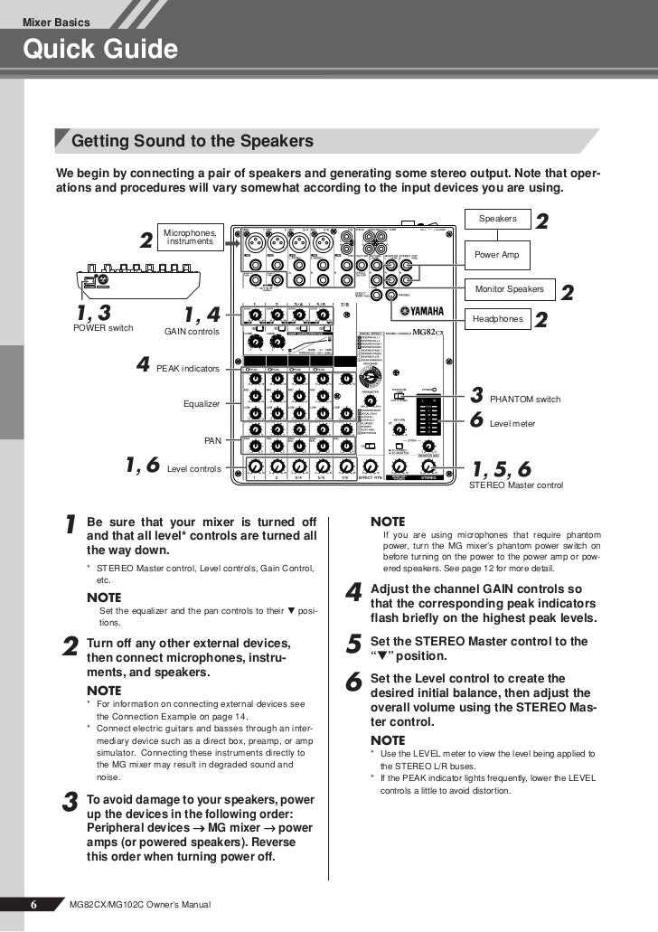 Yamaha mg82cx mg102c sm service manual download, schematics.