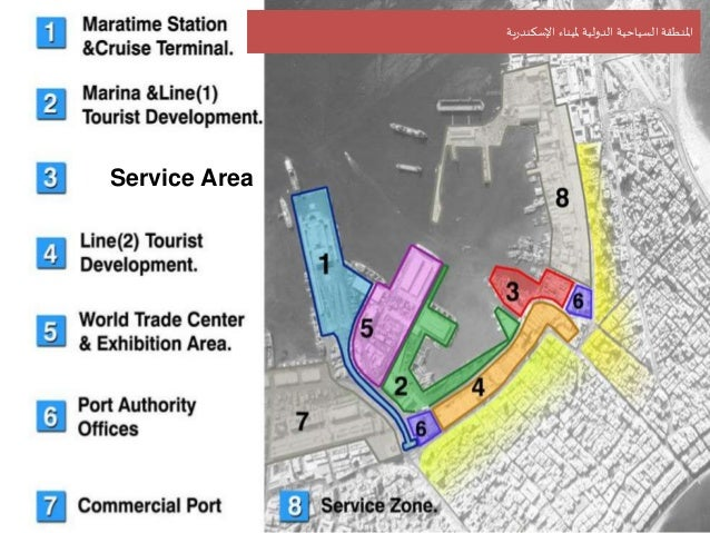 Service Area املنطقةيةراإلسكند مليناء الدولية السياحية