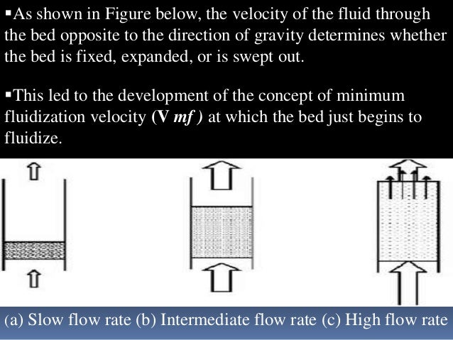 As shown in Figure below, the velocity of the fluid through the bed opposite to the direction of gravity determines wheth...