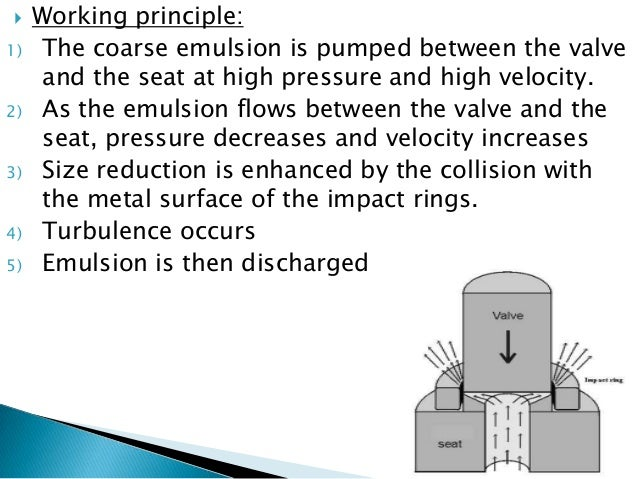  ADVANTAGE:  No air is incorporated in the emulsion→ no contamination of emulsion.: the emulsifying agent gets adsorbed ...