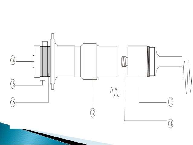  The principle of operation of the colloid mill is the passage of the mixed phases of an emulsion formula between a stato...
