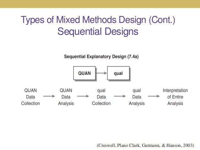 what is concurrent mixed methods Concurrent mixed methods sampling articles have an explicit discussion of both purposive and probability sampling techniques  journal of mixed methods research.