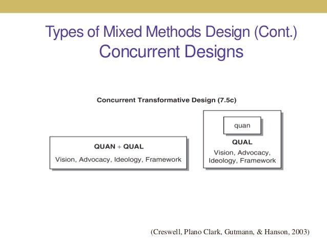 a study of mix design of The benefits and challenges of mixing the second was a multilevel mixed methods study of design rules in typologies are necessary for efficient.