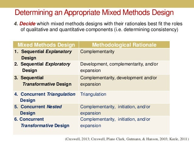 strategic implementation five approaches to an elusive phenomenon This paper reports an empirical study aimed at elucidating reasons for success or failure in the implementation of strategic decisions eleven decisions in six organizations were examined using a case-study approach.