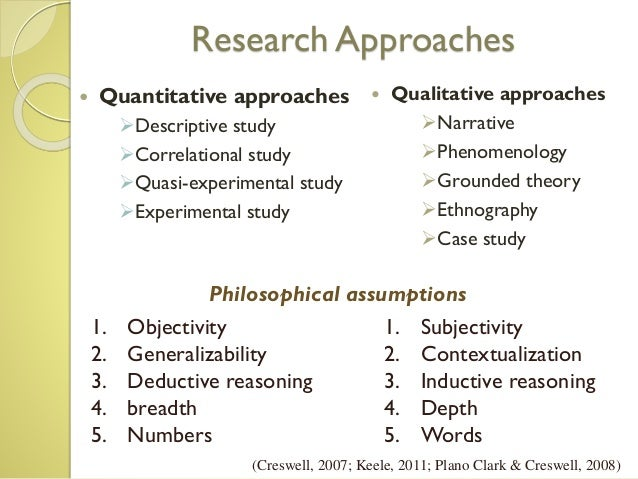 assumptions in quantitative research Qualitative research is a field of inquiry that crosscuts disciplines and subject matters it involves an in-depth understanding of human behavior and the reasons that govern human behavior.
